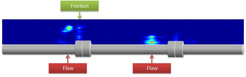 acoustic emission of LDPE reactors - location